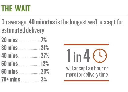 customer-behavior-stats