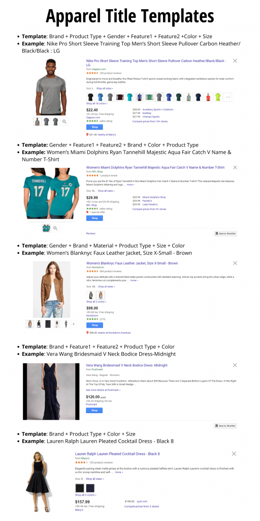 Google Shopping ads for dropshipping apparel title template
